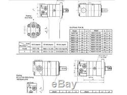 HYDRAULIC MOTOR BMSY GEROLER /Eaton 2000, Parker TF, TG, White WS RE Danfoss OMS